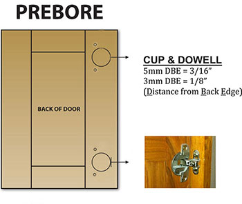 Cabinet Door Boring For Concealed Hinges