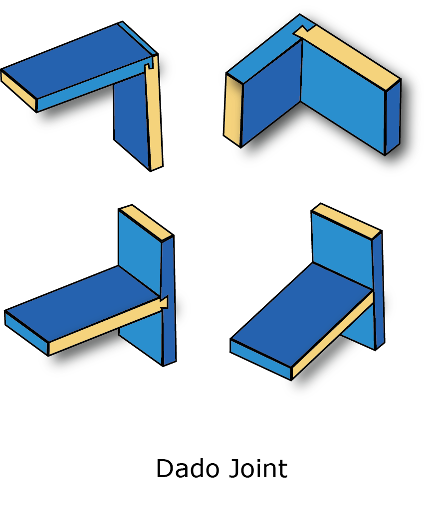 A diagram of a dado joint