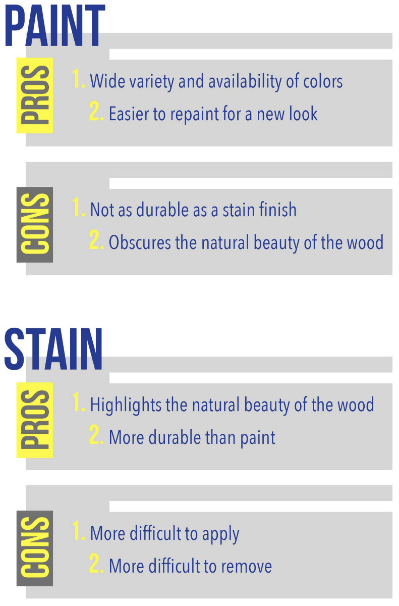 Pros and Cons for Paint Finishes