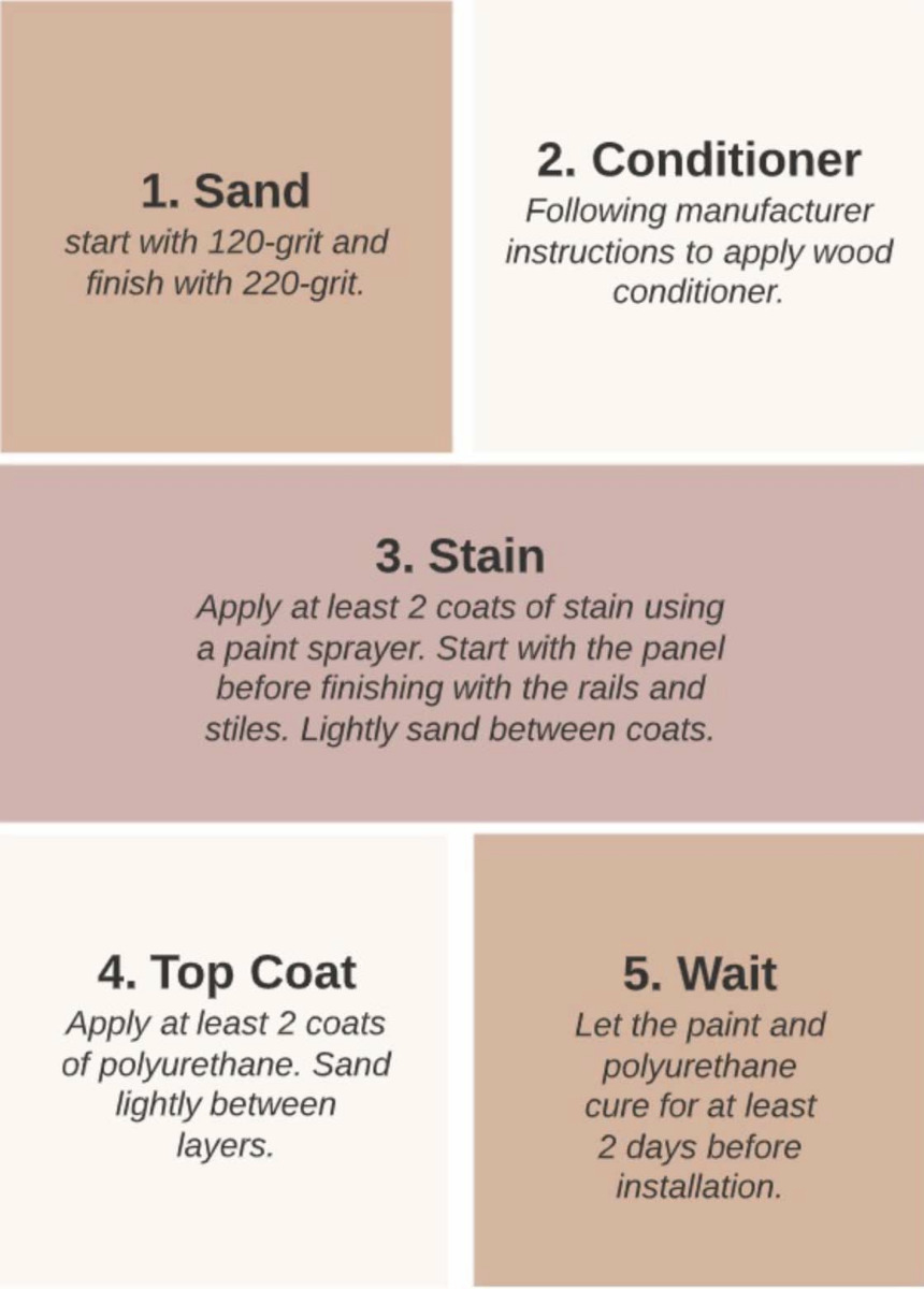 Steps for Stain Finish Cabinets